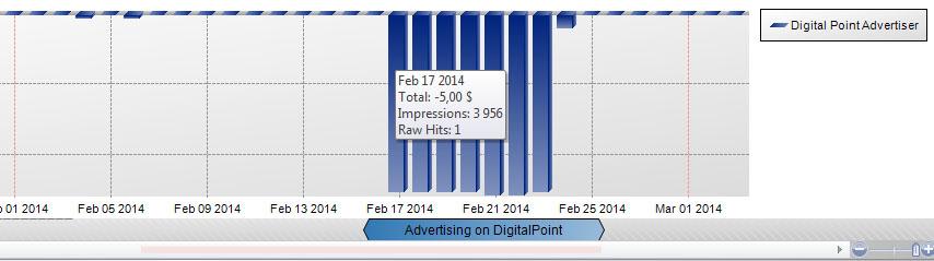 expenses-digital-point